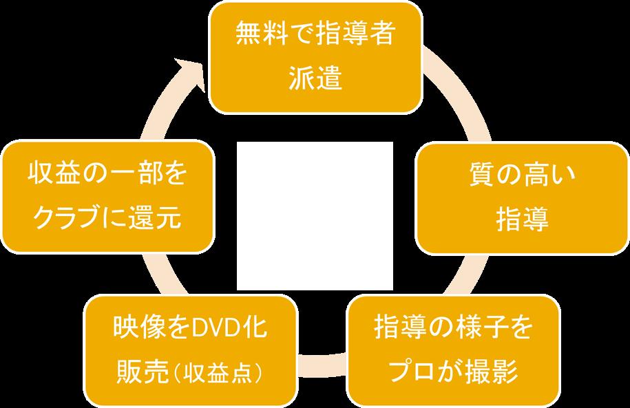 株式会社コンテンツメイカー 代表取締役 鈴木 智之|第90回受賞者