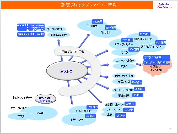 アストロ株式会社 代表取締役 大野 和弘 第101回受賞者