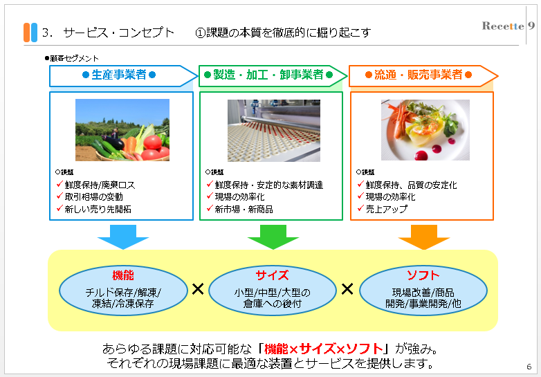 ルセット・ナイン株式会社 代表取締役 大塚 早希子|第102回受賞者