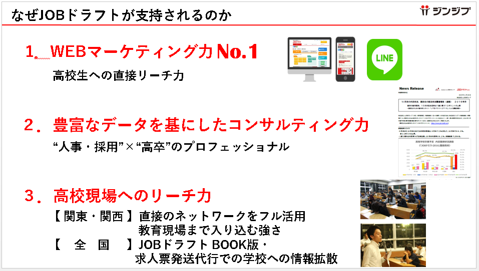 株式会社ジンジブ 代表取締役 草場 勇介 第106回受賞者