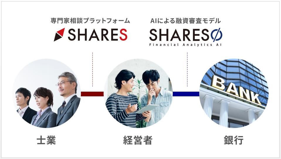 株式会社ココペリインキュベート 代表取締役  近藤 繁 第106回受賞者