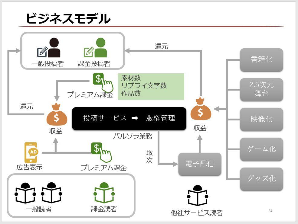 株式会社パルソラ 代表取締役社長 三宅 克 氏 第111回受賞者