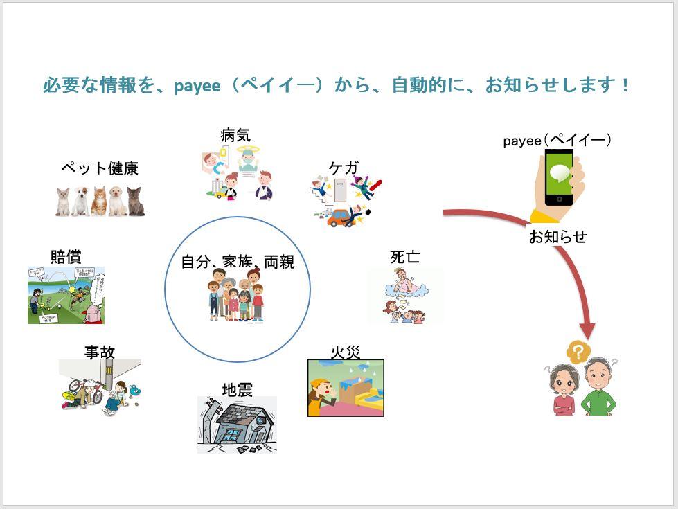 株式会社Connpayto 代表取締役 窪田 仁 氏|第111回受賞者