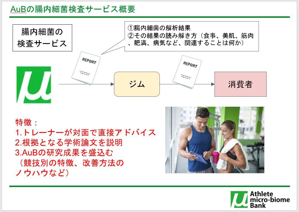 AuB株式会社 代表取締役  鈴木 啓太|第112回受賞者