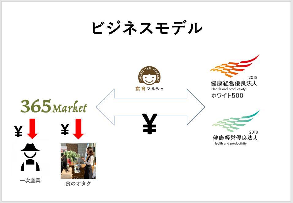 株式会社VACAVO 代表取締役  長岡 康生|第117回受賞者