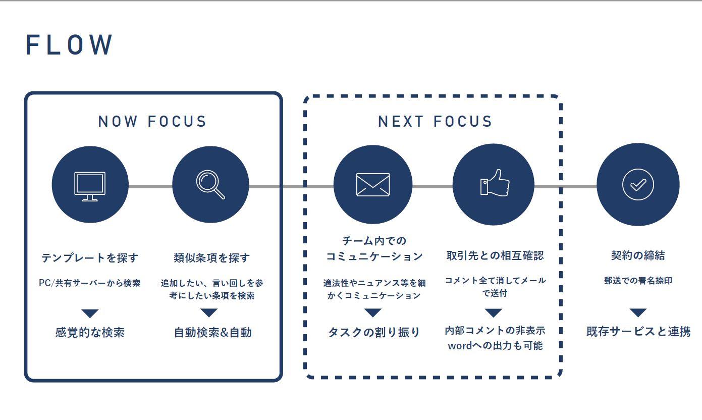 株式会社日本法務システム研究所 代表取締役 CEO 堀口 圭|第118回受賞者