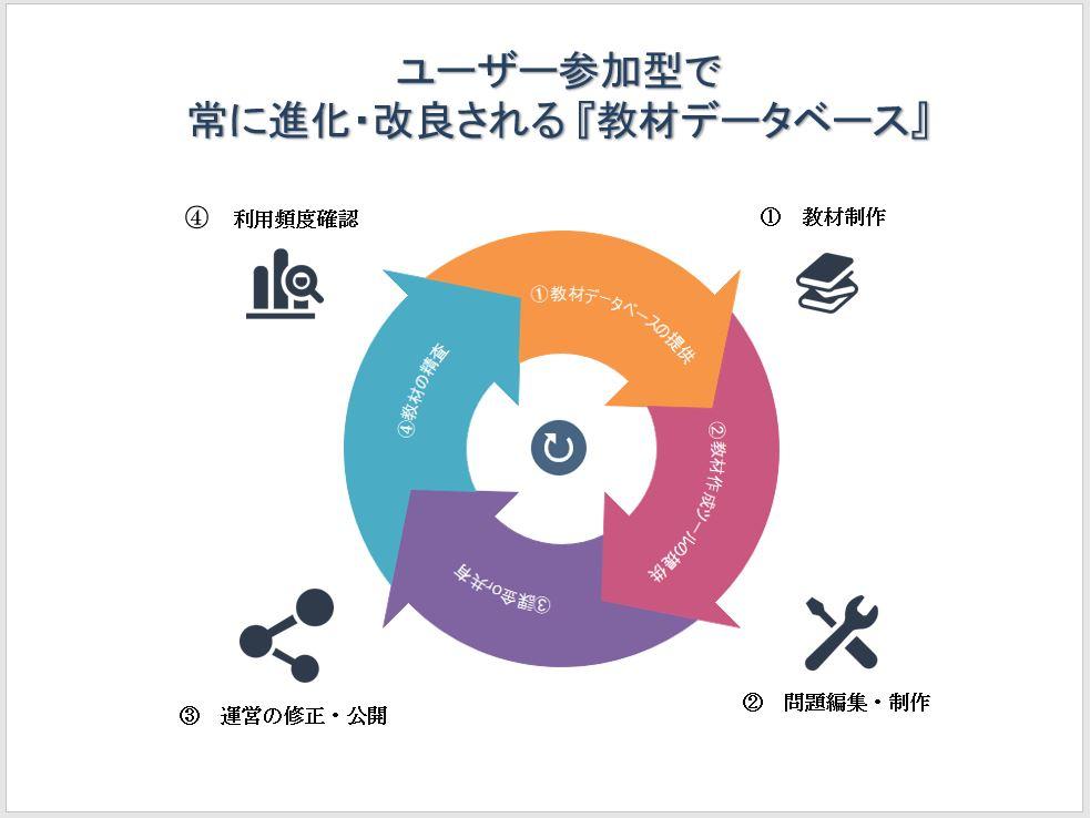 株式会社IC 代表取締役 藪中 孝太朗|第119回受賞者