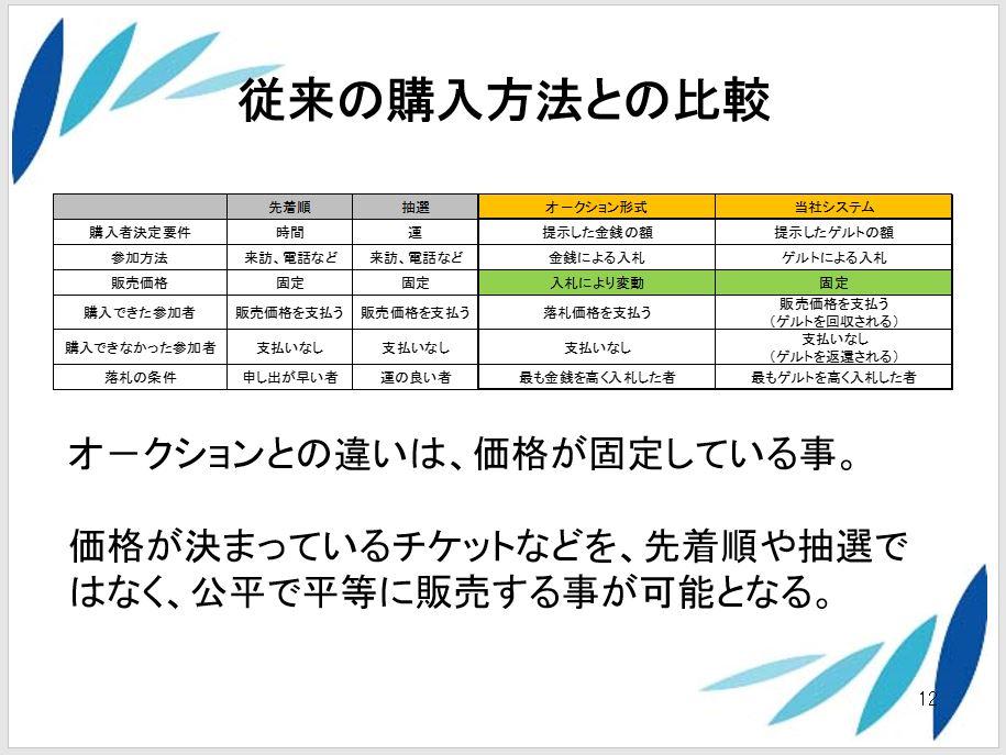 株式会社リバイバルドラッグ 代表取締役  蒲谷 亘|第120回受賞者