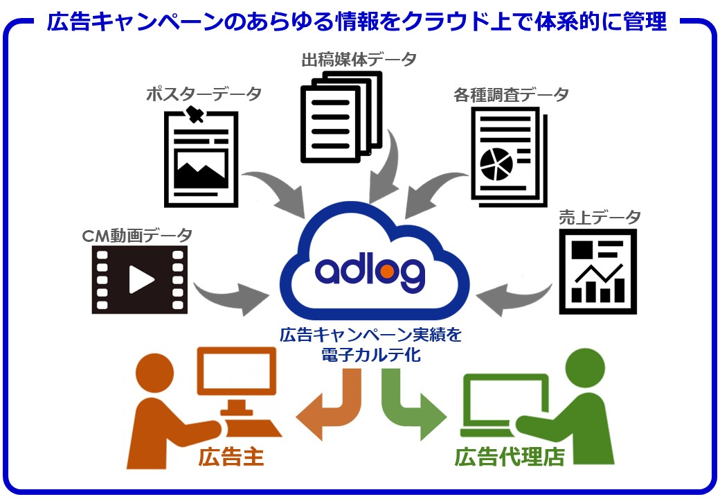 株式会社アドログ 代表取締役 本多 眞孝 |第121回受賞者