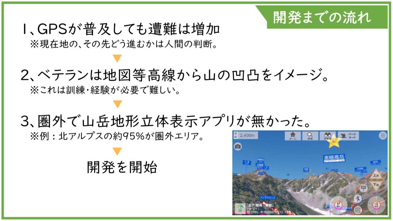 株式会社イーシステム 代表取締役  中村 秀樹|第123回受賞者