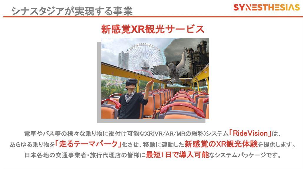 株式会社シナスタジア  CEO 有年 亮博 |第125回受賞者