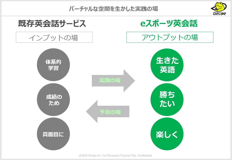 ゲシピ株式会社 代表取締役 CEO 真鍋 拓也 |第125回受賞者