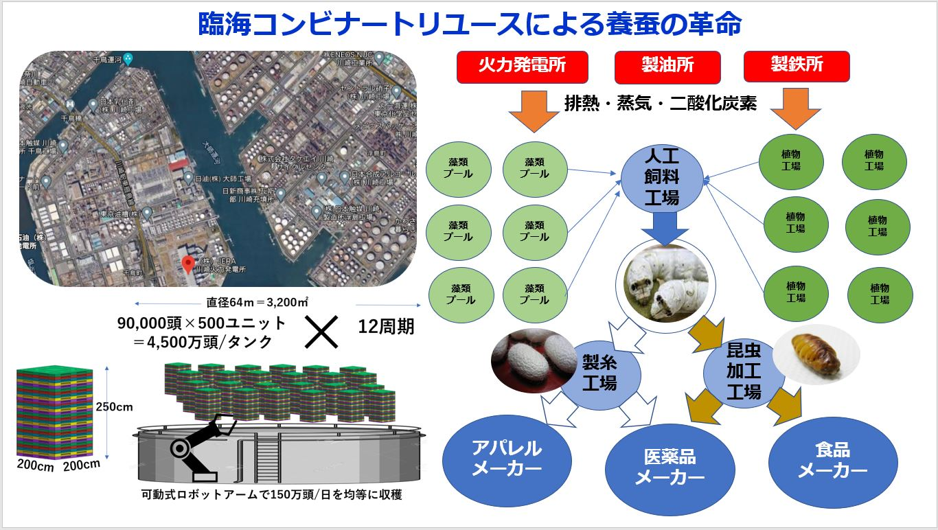 プロジェクト ギガモスラ 代表 芦澤 洋平 第127回受賞者