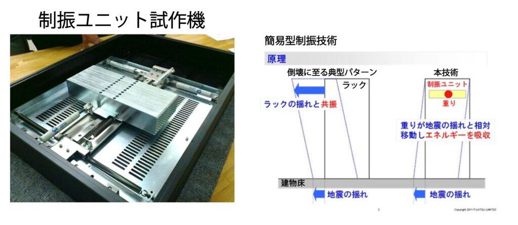 V設置済みのサーバーラックに装着可能 【制振ユニット】 ケンラックシステム株式会社 富士通