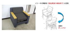 (有)花菱精板工業 起立補助椅子 精密板金加工・筐体組立加工 イトーキ