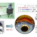 (株)和興計測 暗所点検用照明付き架台「パノショットR」 工業用各種計測器の開発・製造・販売 清水建設(株)