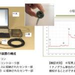 タカネ電機(株) 雰囲気分析装置 ワイヤーハーネス・電子部品製作 富士通